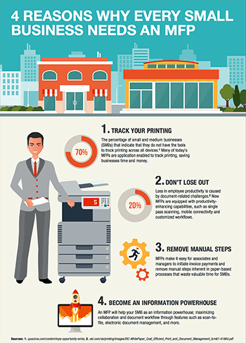 doc 4 Reasons Why Every Small Business Needs MFP Infographic - 4 Reasons Why Every Small Business Needs an MFP